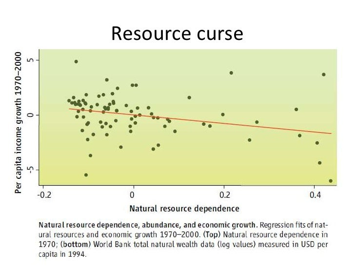 Democracy And The Curse Of Natural Resources