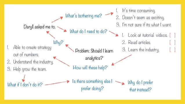 Problem: Should I learn analytics? Why? Daryll asked me to. What's bothering me? 1. It's time consuming. 2. Doesn't seem a...