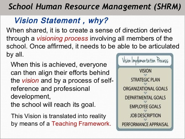 school-management-system/resources at master - github.com