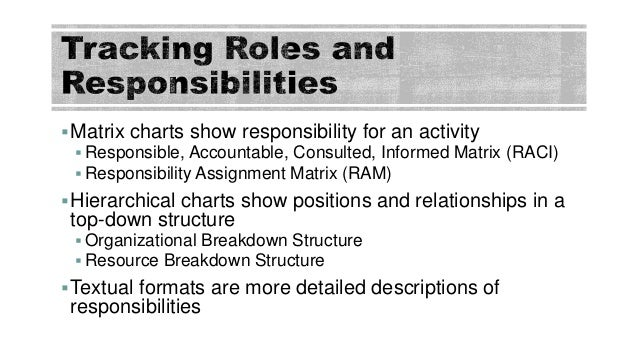 Matrix charts show responsibility for an activity  Responsible, Accountable, Consulted, Informed Matrix (RACI)  Respons...