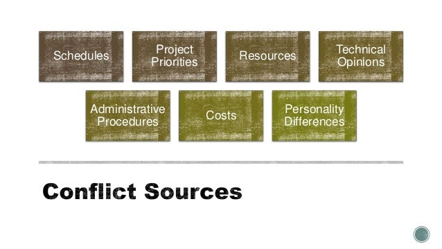 Schedules Project Priorities Resources Technical Opinions Administrative Procedures Costs Personality Differences