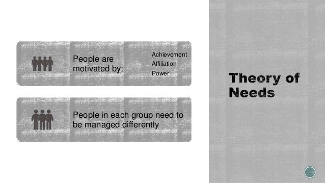 People are motivated by: Achievement Affiliation Power People in each group need to be managed differently