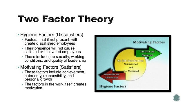  Hygiene Factors (Dissatisfiers)  Factors, that if not present, will create dissatisfied employees  Their presence will...