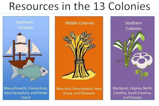 Resources in the 13 colonies