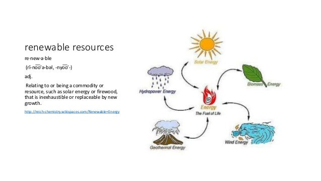 Resources renewable and non renewable