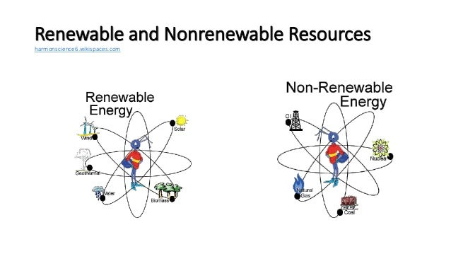 "renewable and nonrenewable energy Knowing whether a source of energy is renewable or non-renewable is important when considering energy and/or sustainability renewable energy is defined by the us environmental protection agency thus: ""renewable energy includes resources that rely on fuel sources that restore themselves over short periods of time and do not diminish."