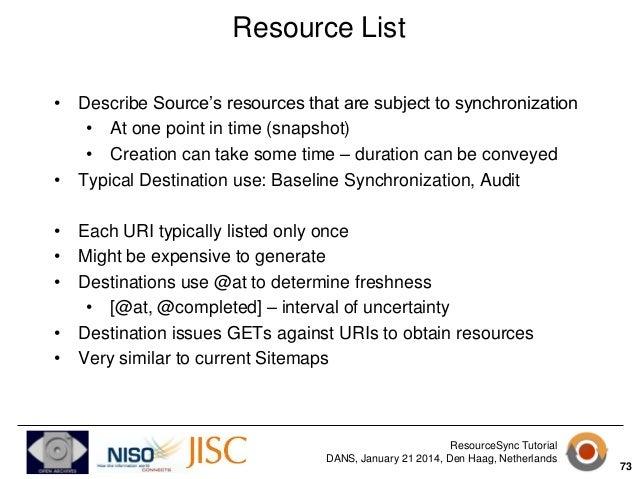 resourcesync tutorial