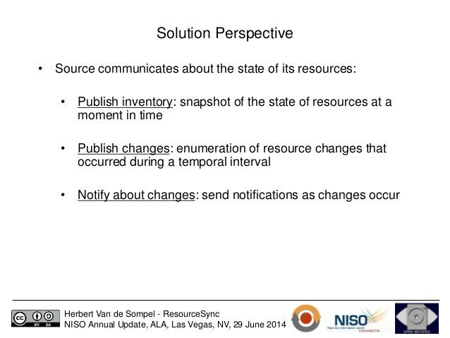 Solution Perspective  • Source communicates about the state of its resources:  • Publish inventory: snapshot of the state ...