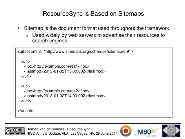 ResourceSync is Based on Sitemaps  • Sitemap is the document format used throughout the framework  o Used widely by web se...