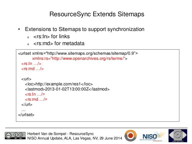ResourceSync Extends Sitemaps  • Extensions to Sitemaps to support synchronization  o <rs:ln> for links  o <rs:md> for met...