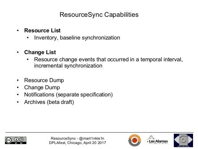 ResourceSync - @mart1nkle1n DPLAfest, Chicago, April 20 2017 ResourceSync Capabilities • Resource List • Inventory, base...