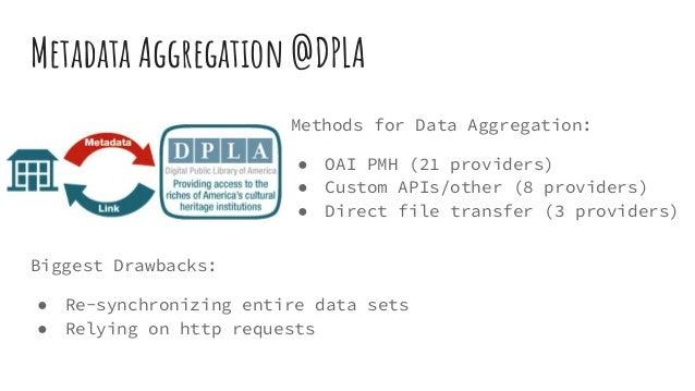 Metadata Aggregation @DPLA Methods for Data Aggregation: ● OAI PMH (21 providers) ● Custom APIs/other (8 providers) ● Dire...