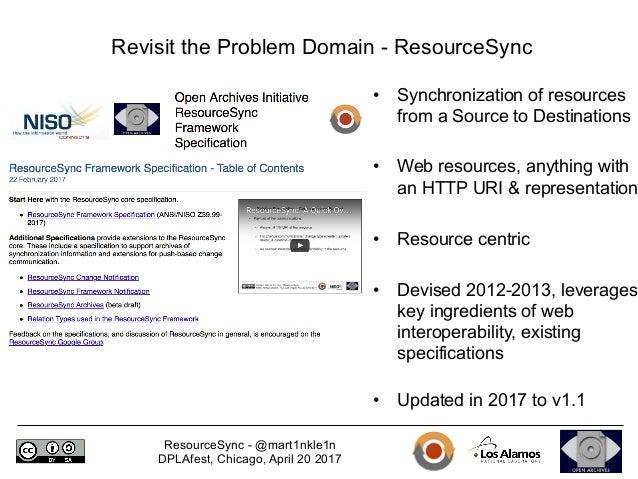 ResourceSync - @mart1nkle1n DPLAfest, Chicago, April 20 2017 Revisit the Problem Domain - ResourceSync • Synchronization ...