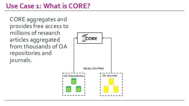 UseCase1:WhatisCORE? OA Repositories OA Journals Mostly OAI-PMH COREaggregatesand providesfreeaccessto millio...