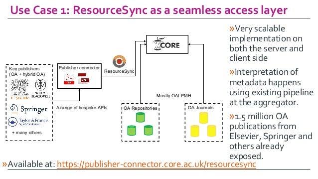 UseCase1:ResourceSyncasaseamlessaccesslayer »Veryscalable implementationon boththeserverand clientside...