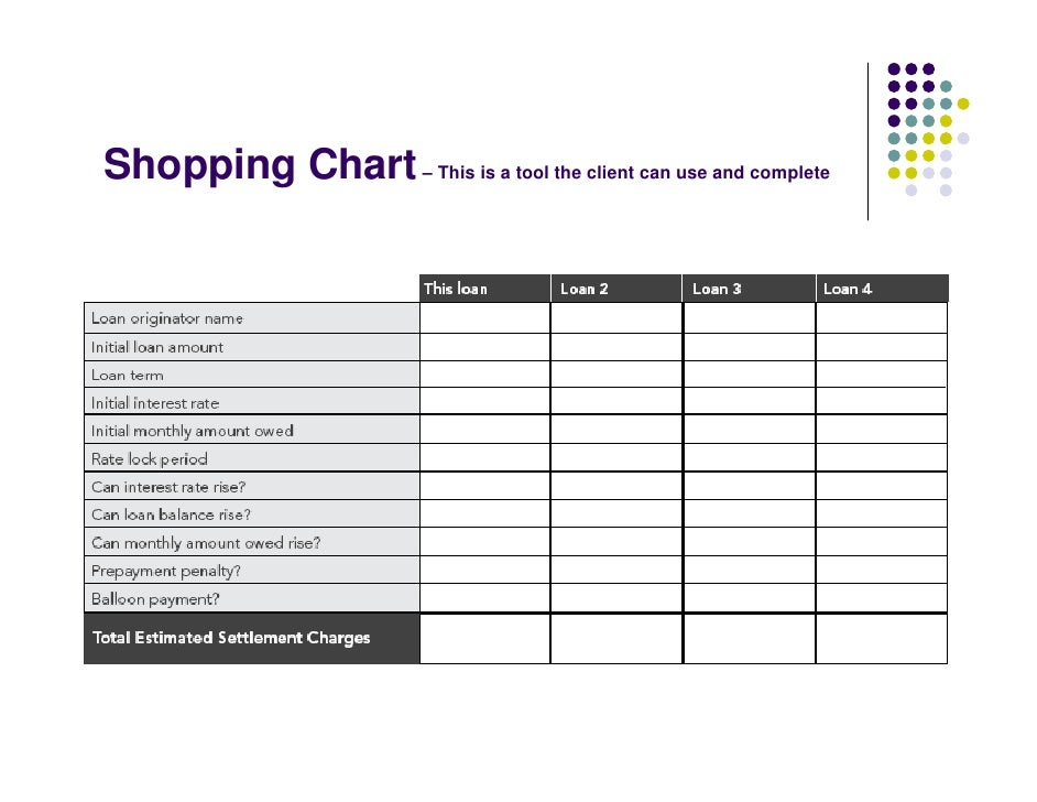 Shopping Chart – This is a tool the client can use and complete