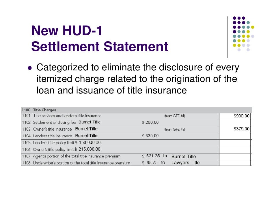 New HUD-1 Settlement Statement Categorized to eliminate the disclosure of every itemized charge related to the origination...