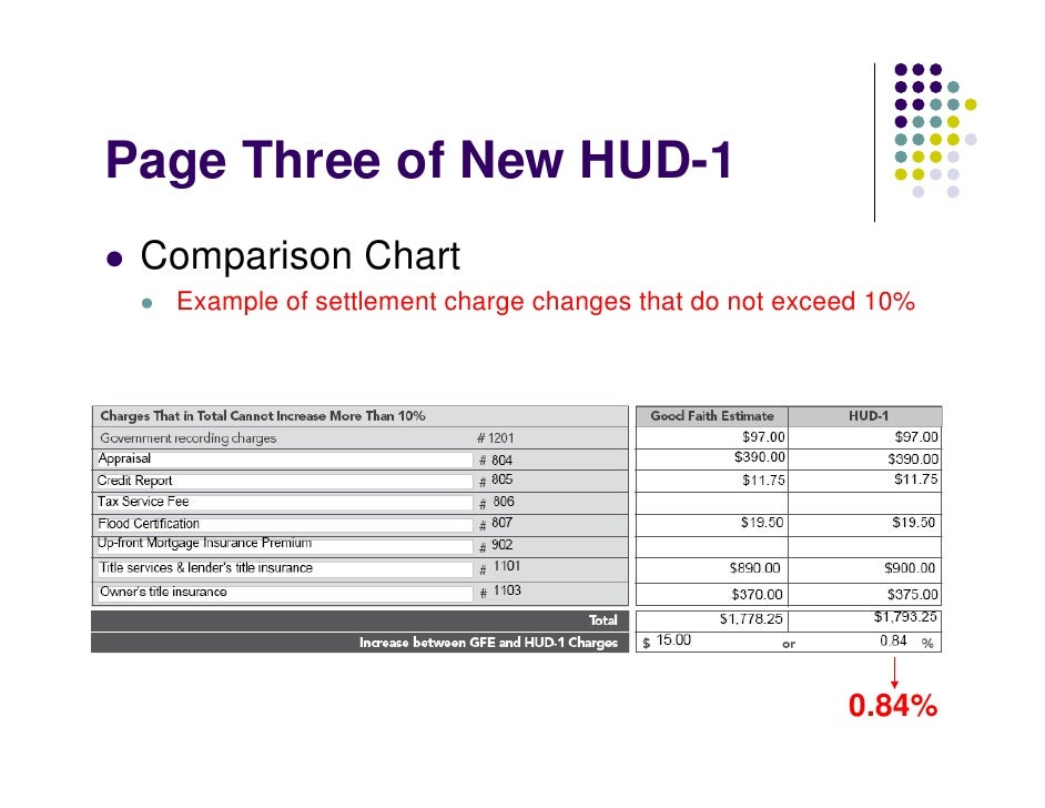 Page Three of New HUD-1  Comparison Chart   Example of settlement charge changes that do not exceed 10%                   ...