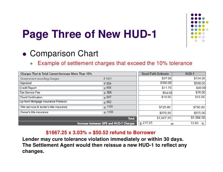 Page Three of New HUD-1    Comparison Chart       Example of settlement charges that exceed the 10% tolerance             ...