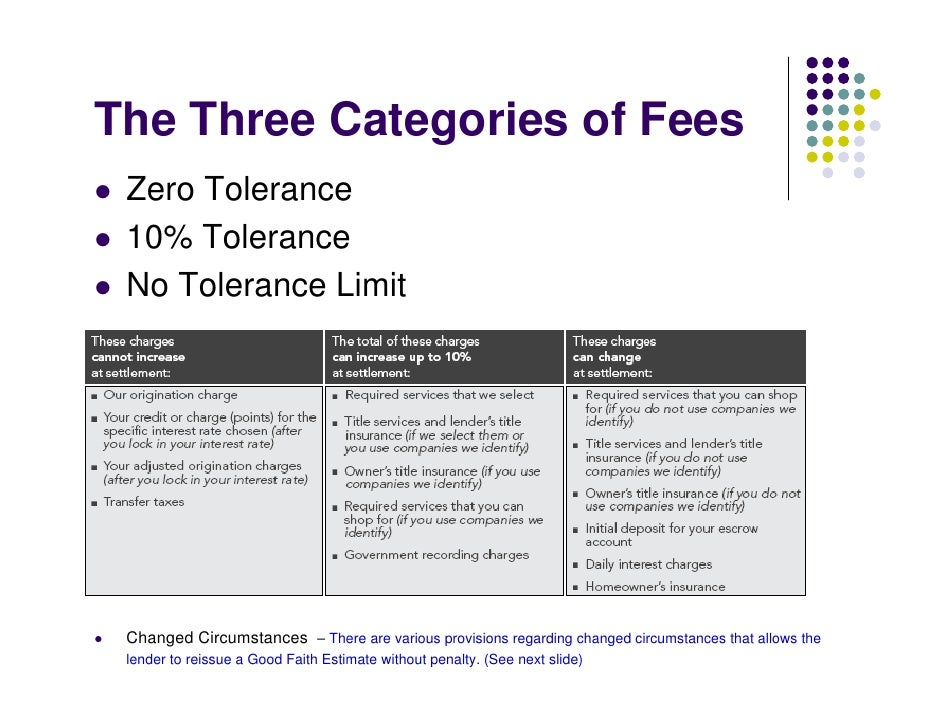 The Three Categories of Fees  Zero Tolerance  10% Tolerance  No Tolerance Limit      Changed Circumstances – There are var...