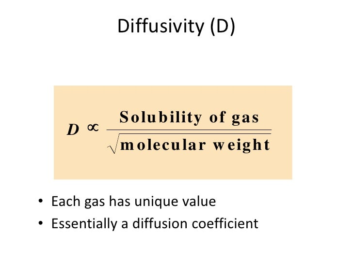to determine gas diffusion coefficient of acetone Measurement of diffusion coefficients in supercritical carbon dioxide supercritical carbon dioxide and correlation diffusion coefficients for gas.