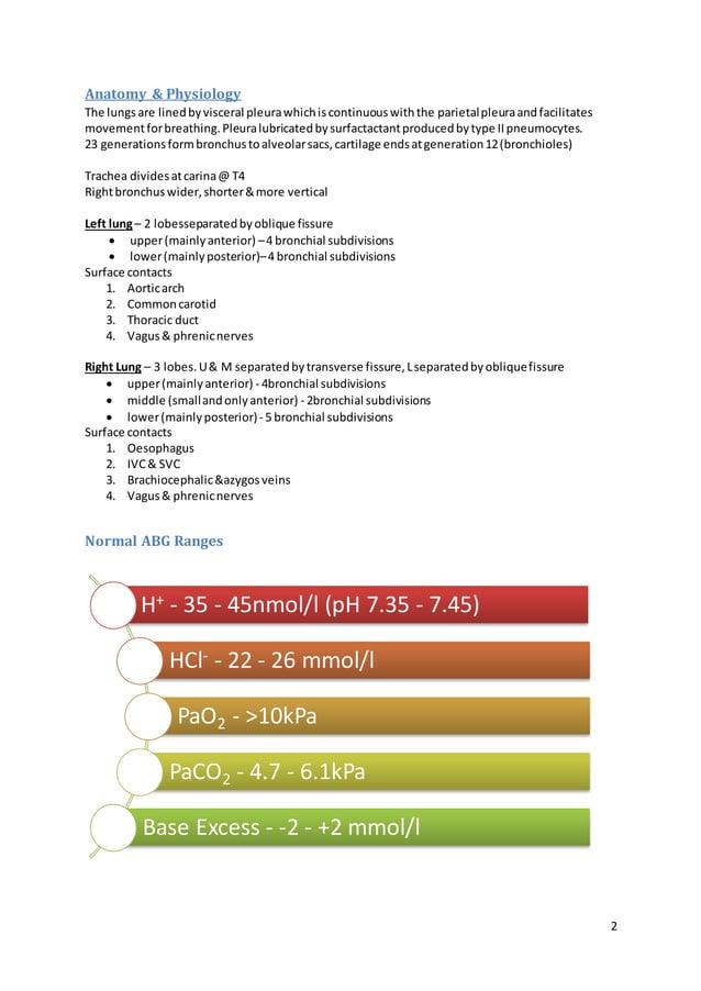2 Anatomy & Physiology The lungsare linedbyvisceral pleurawhichiscontinuouswiththe parietalpleuraandfacilitates movementfo...
