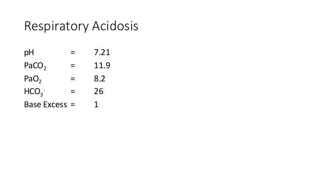 Respiratory Acidosis pH = 7.21 PaCO2 = 11.9 PaO2 = 8.2 HCO3 - = 26 Base Excess = 1
