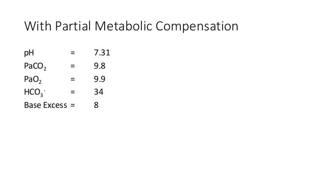With Partial Metabolic Compensation pH = 7.31 PaCO2 = 9.8 PaO2 = 9.9 HCO3 - = 34 Base Excess = 8
