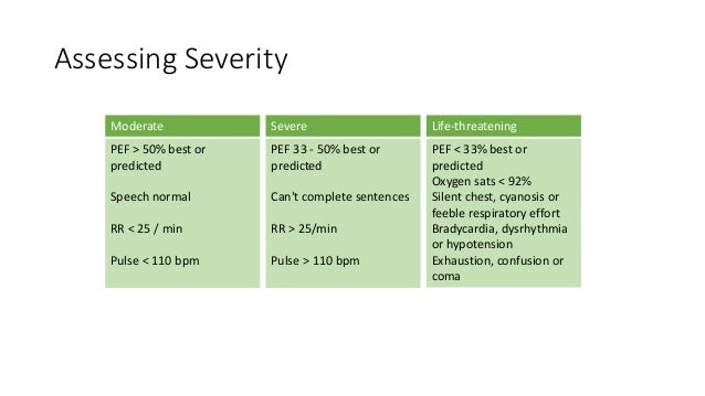 Assessing Severity Moderate Severe Life-threatening PEF > 50% best or predicted Speech normal RR < 25 / min Pulse < 110 bp...