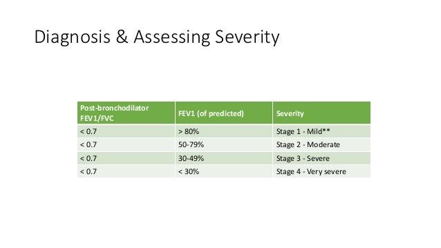 Managing Stable COPD General Smoking Cessation Annual Influenza Vaccine One-Off Pneumococcal Vaccine Bronchodilators SABA/...