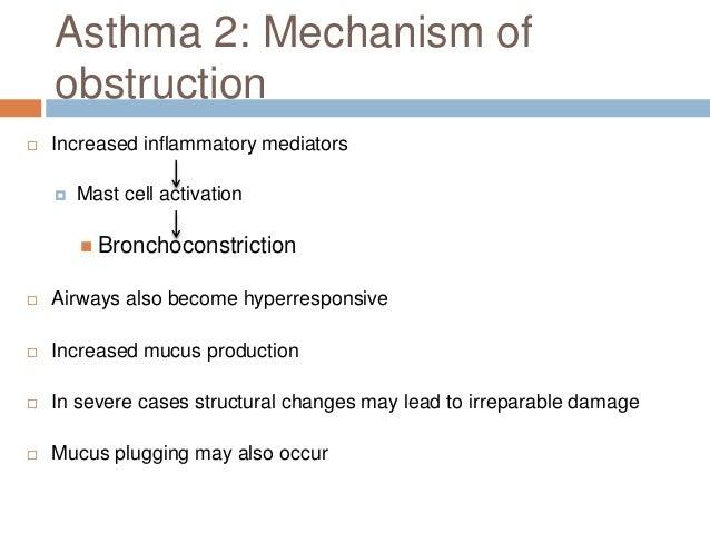 Asthma 3: Symptoms