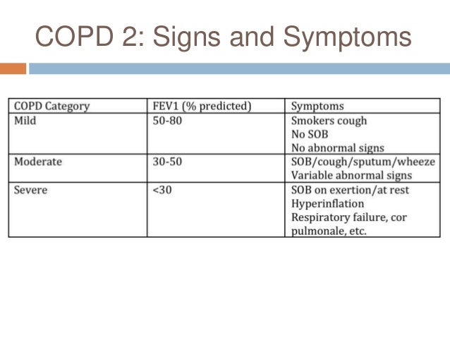 COPD 6: Additional management  Consider Long-term O2 therapy if:  Clinically stable non-smokers  PaO2 <7.3kPA stable on...