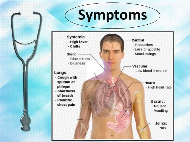 Respiratory Diseases and Disorders (Human Body)