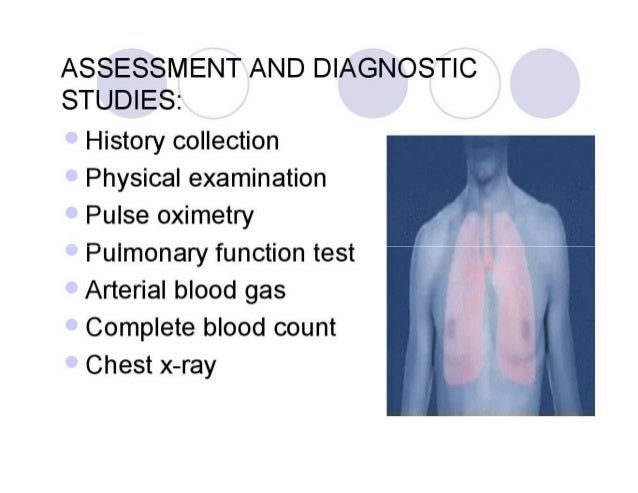 Respiratory disorders For Nursing Students By- Ahmed Sodha