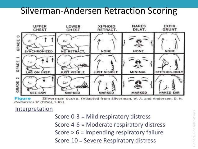 respiratory distress in newborn pdf