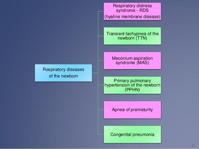 Respiratory distress of the newborn Slide 2