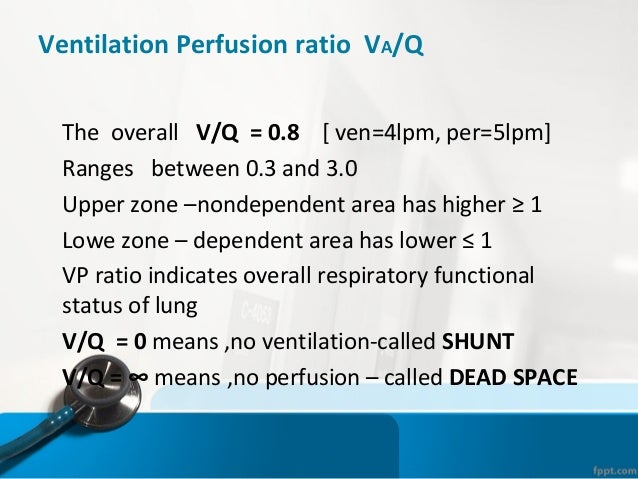 19  SHUNTS have different effects on arterial PCO2 (PaCO2 ) than on arterial PO2 (PaO2 ). Blood passing through under ven...