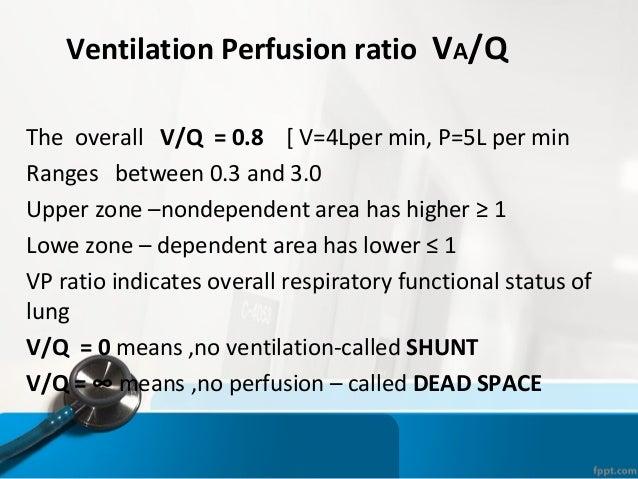 Ventilation Perfusion Ratio : Respiratory failure