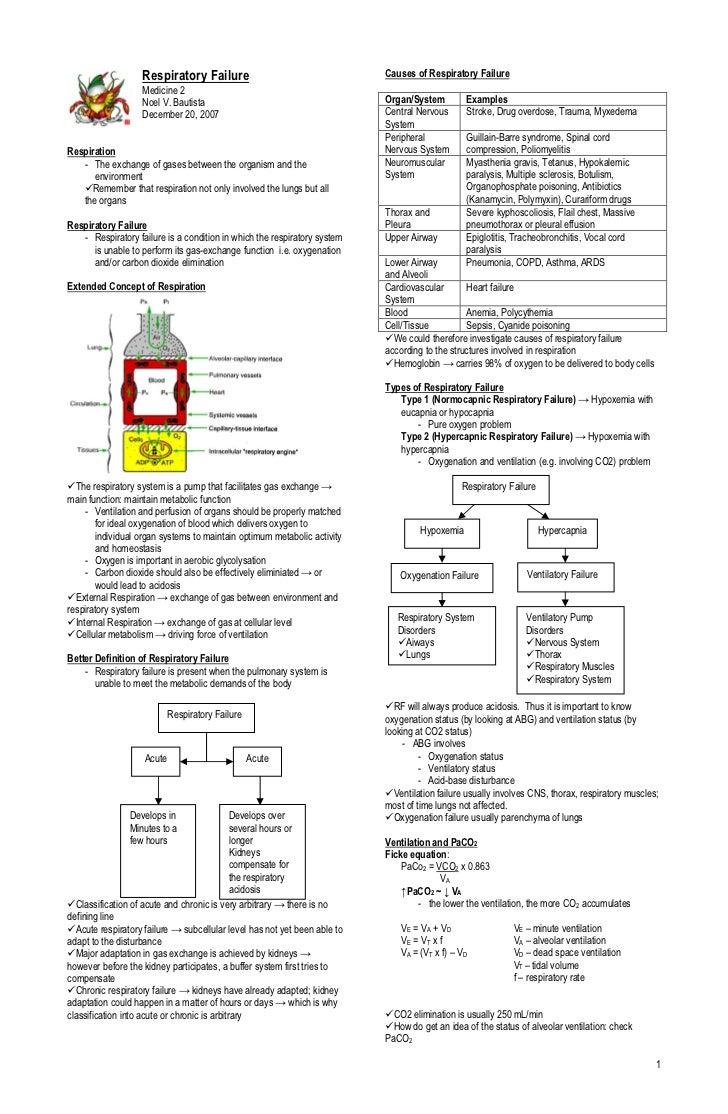 Respiratory Failure                                     Causes of Respiratory Failure                   Medicine 2        ...