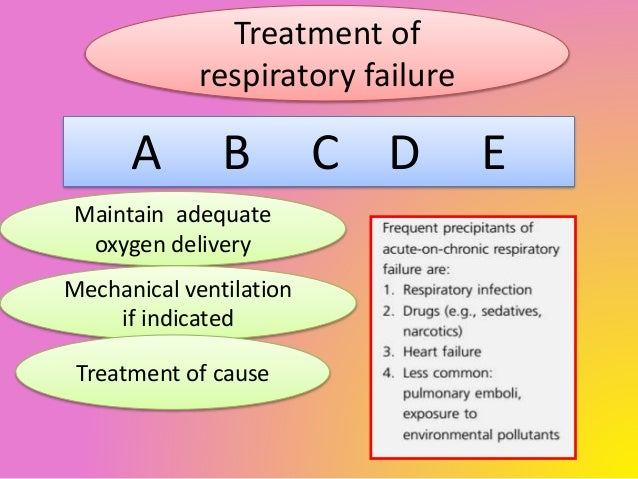 respiratory failure, Skeleton