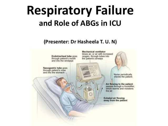 Respiratory Failure and Role of ABGs in ICU (Presenter: Dr Hasheela T. U. N)