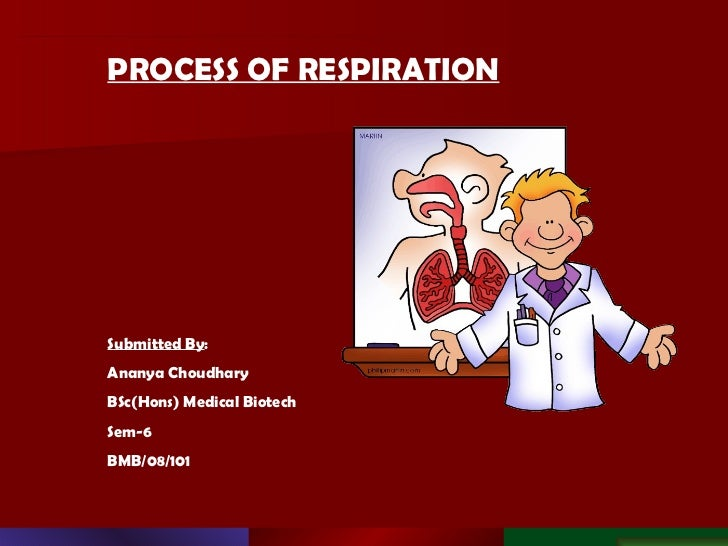 Copyright © 2003 Pearson Education, Inc. publishing as Benjamin Cummings. PROCESS OF RESPIRATION Submitted By : Ananya Cho...
