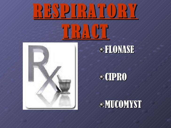 RESPIRATORY   TRACT       FLONASE       CIPRO       MUCOMYST