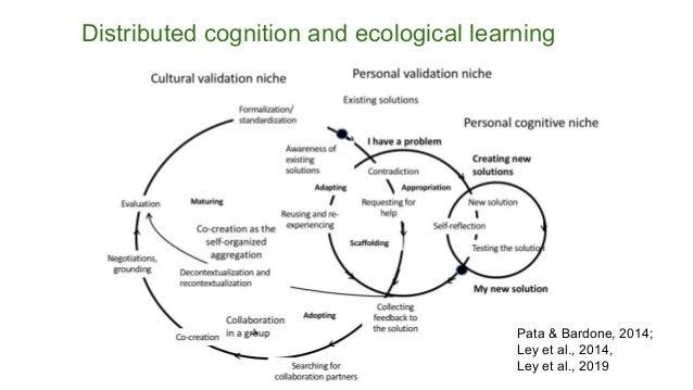 Distributed cognition and ecological learning Pata & Bardone, 2014; Ley et al., 2014, Ley et al., 2019
