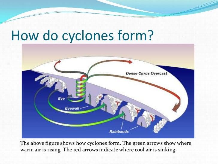 Responding to cyclones