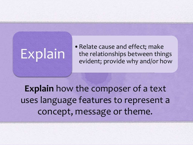 High School Experience Essay  Research Essay Thesis Statement Example also Argument Essay Thesis Responding To Essay Questions Essay Papers For Sale