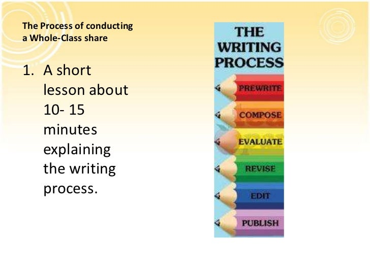 The Process of conductinga Whole-Class share1. A short   lesson about   10- 15   minutes   explaining   the writing   proc...