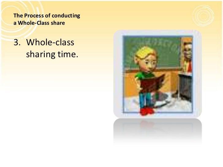 The Process of conductinga Whole-Class share3. Whole-class   sharing time.