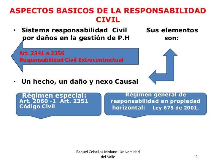 Responsabilidad civil extracontractual derivada de la ph