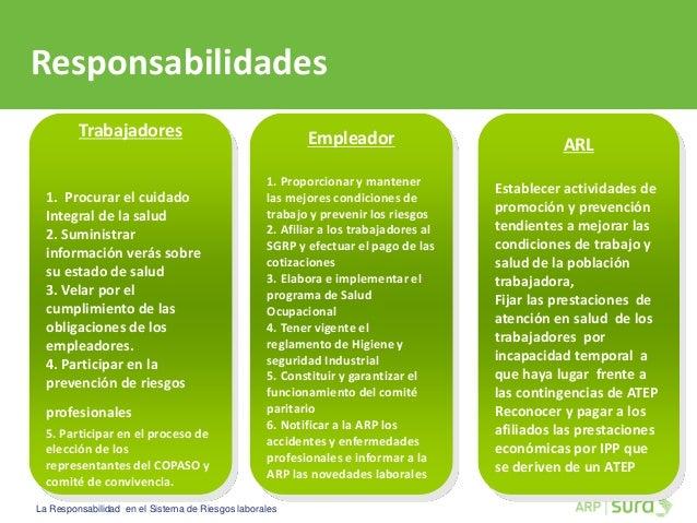 RESPONSABILIDAD DE RIESGOS LABORALES